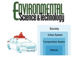 A Review on Energy, Environmental, and Sustainability Implications of Connected and Automated Vehicles